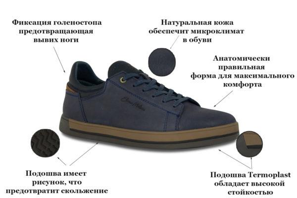 Кеды мужские кожаные синие